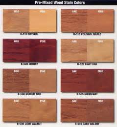 minwax stain colors on oak images