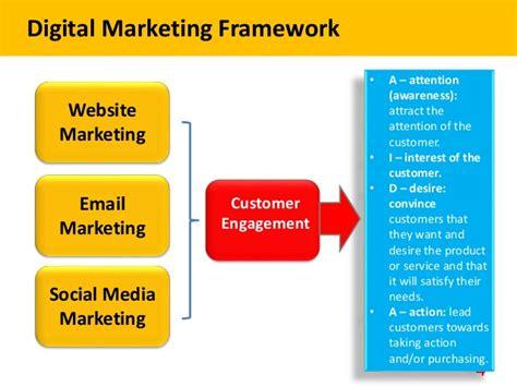 digital media marketing digital and social media marketing
