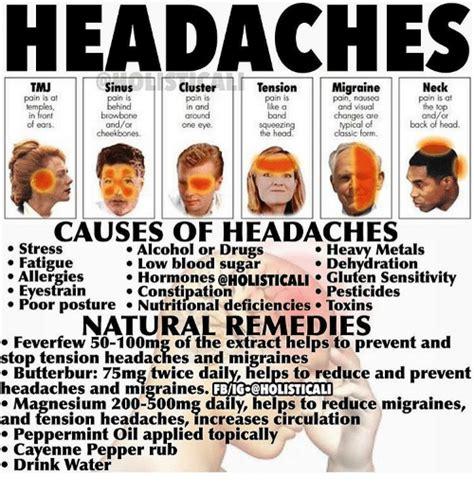 headaches sinus cluster tension migraine neck tmu pain