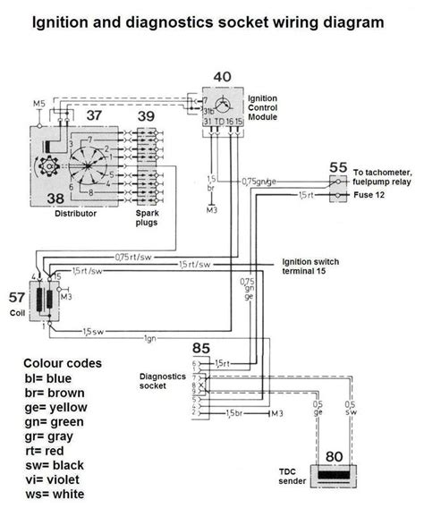 power  ignition system mercedes benz forum