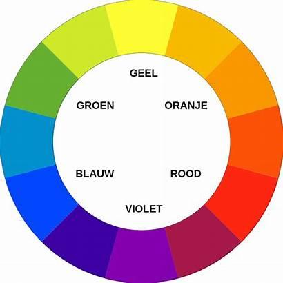 Svg Met Kleurencirkel Namen Pixels Wikimedia Commons