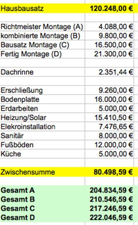 Was Kostet Hausbau by Hausbau Kosten Pro Qm Hausbau Kosten Kalkulieren Hausbau