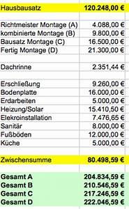 Wie Viel Kostet Ein Haus : was kostet hausbau was kostet ein hausbau was kostet ~ Lizthompson.info Haus und Dekorationen