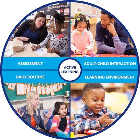 preschool curriculum highscope 990 | wheel of learning preschool