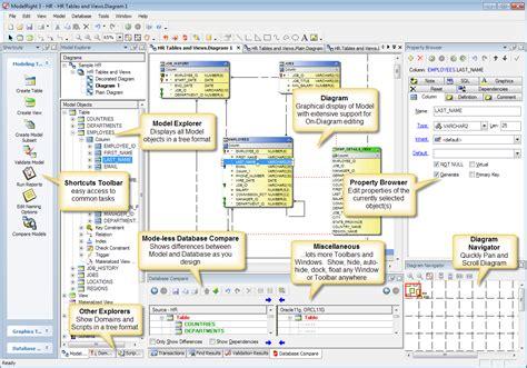 sql server  diagram examples  erd schema