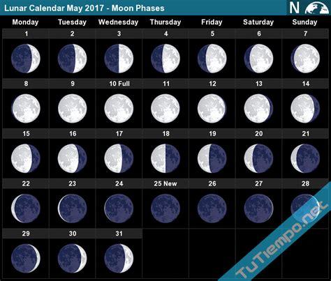 lunar calendar   moon phases