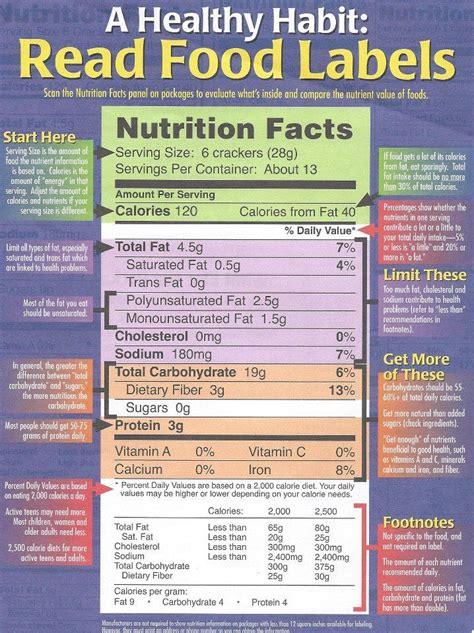 label cuisine perigueux a healthy habit read food labels healthy nutrition