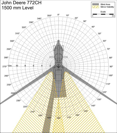 cdc highway work zone safety construction equipment visibility diagram lookup john deere