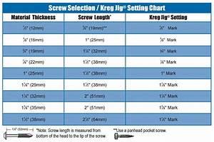 Screw Guide Selector