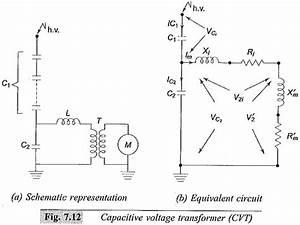 Capacitor Voltage Transformer Advantages