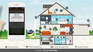 Welches Smart Home System : maggards home security the anatomy of a smart home ~ Michelbontemps.com Haus und Dekorationen