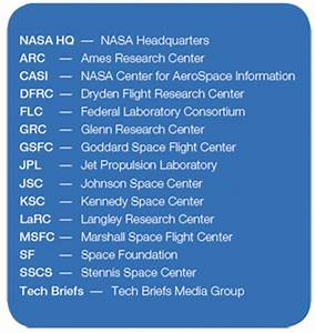 NASA Office of the Chief Technologist Network Directory