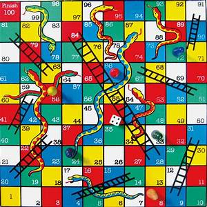 Snakes And Ladders Should Innovation Be An Evolution Or