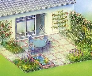terrasse ideen inspiration und praktische tipps With französischer balkon mit wasserbecken rechteckig garten