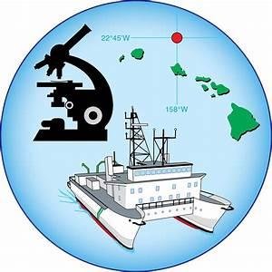 Mānoa: Ocean Station ALOHA designated a Milestones in ...