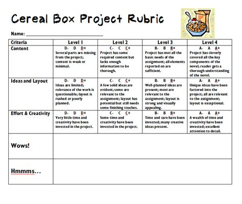 project rubric template march 2011 mr mepham s