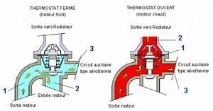 Radiateur Ne Chauffe Pas Tuyau Froid : refroidissement moteur ~ Gottalentnigeria.com Avis de Voitures
