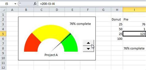 gauge chart  excel pie charts
