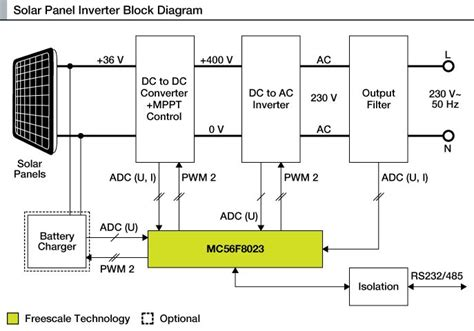 Draw Pv Diagram In Matlab by How To Make A Solar Inverter Electronics For You