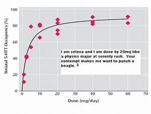 Effexor Dosage Chart Beatychartta 20mg Or 40mg Ritalin First Dose
