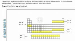 Solved: For Each Set Of Elements Represented In This Perio ...