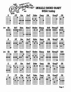 Ukulele Soprano Chord Chart