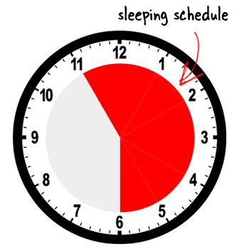 Sleep Timer by Sleeping Time