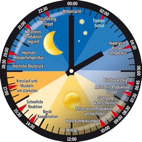zeitumstellung heute nacht vor oder zurueck zur winterzeit