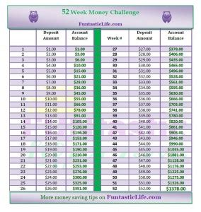 week money challenge rev  image funtastic life