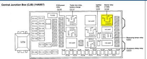 relay location on f350 super duty imageresizertool com