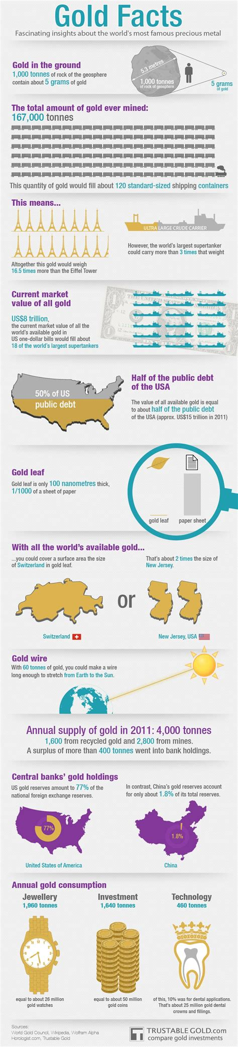with qe3 some interesting facts about gold market folly