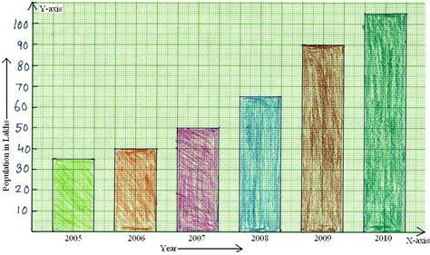 worksheet  bar graph bar graph home work