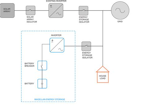 wiring diagram new pic solar pv inverter circuit diagram