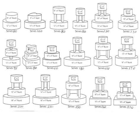 hawaiian island wedding planners wedding cake shapes