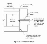 Installing New Exterior Door In Existing Frame by Jamb Construction Details Steel Door Institute