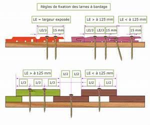 pose d39un bardage bois With fixation bardage bois exterieur