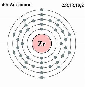Zirconium Definition  Facts  Symbol  Discovery  Properties