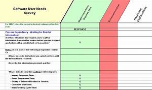 blog posts fileinfo With erp requirements document template