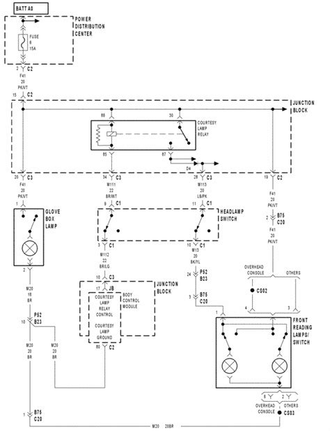i a question about a interior light problem non a