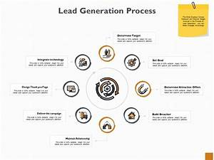 Lead Generation Process Ppt Powerpoint Presentation