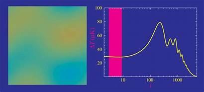 Cmb Spectrum Angular Scales Power Variations Understanding
