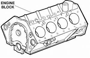 Engine Block - Diagram View