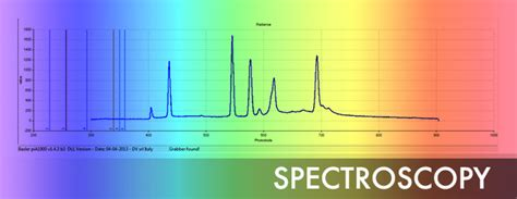 Spectroscopy are optical methods for analysis of gaseous ...