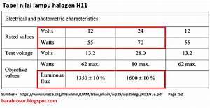 Perbedaan Lampu Hb3 Vs H11