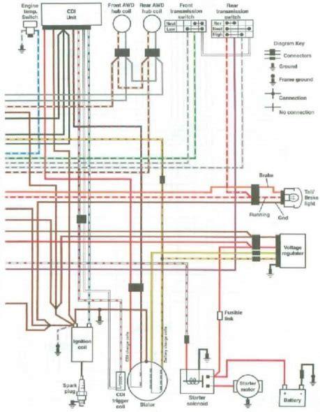 polaris 500 ho wiring diagram solenoid diagram database