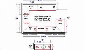 Standard Kitchen Countertop Side Overhang