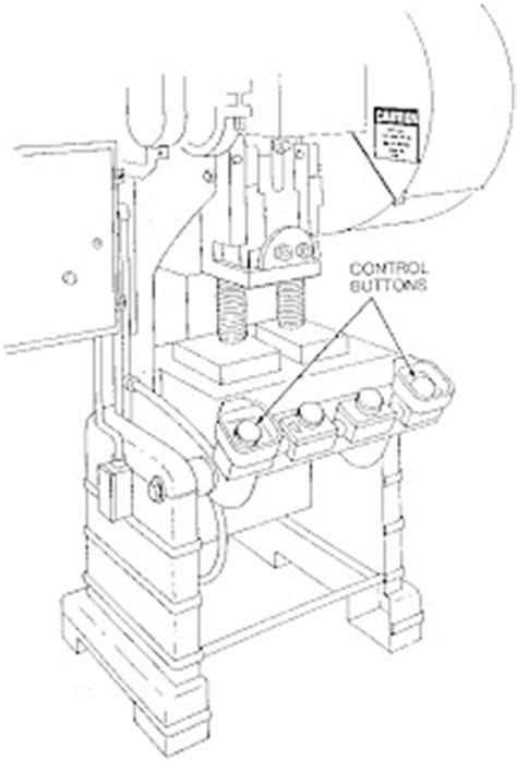 OSHA Compliance Manual: Mechanical power presses