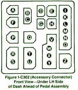 00 Bmw 325i Fuse Box Diagram by Fuse Box 1991 Bmw 325i Diagram Wiring Schema Blogs
