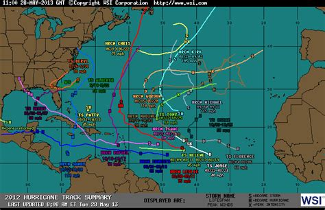 intellicast  hurricane track summary  united states