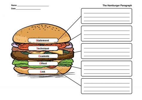 Burger Writing Template by Composing A Sophisticated Essay